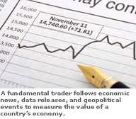 Does fundamental analysis work for options trading