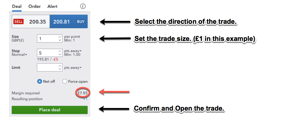 cfd example place trade