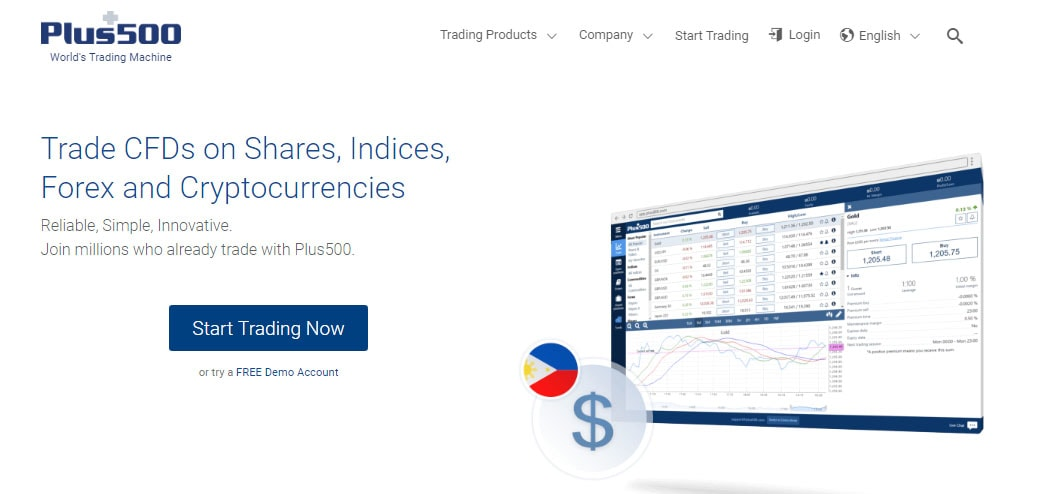 Plus500 Trading account Choice
