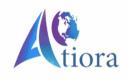 Atiora logo