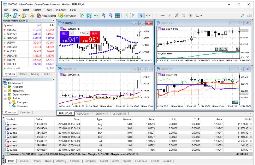 MetaTrader 5 online trading