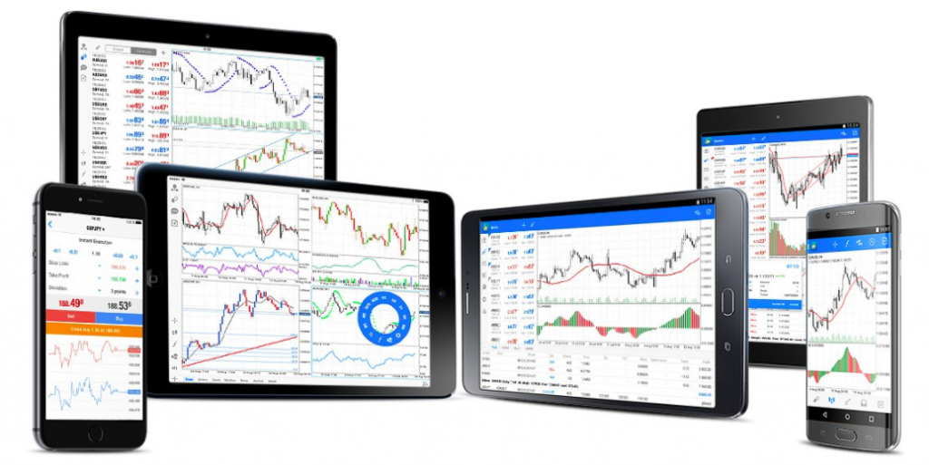 MetaTrader 5 - how to get started