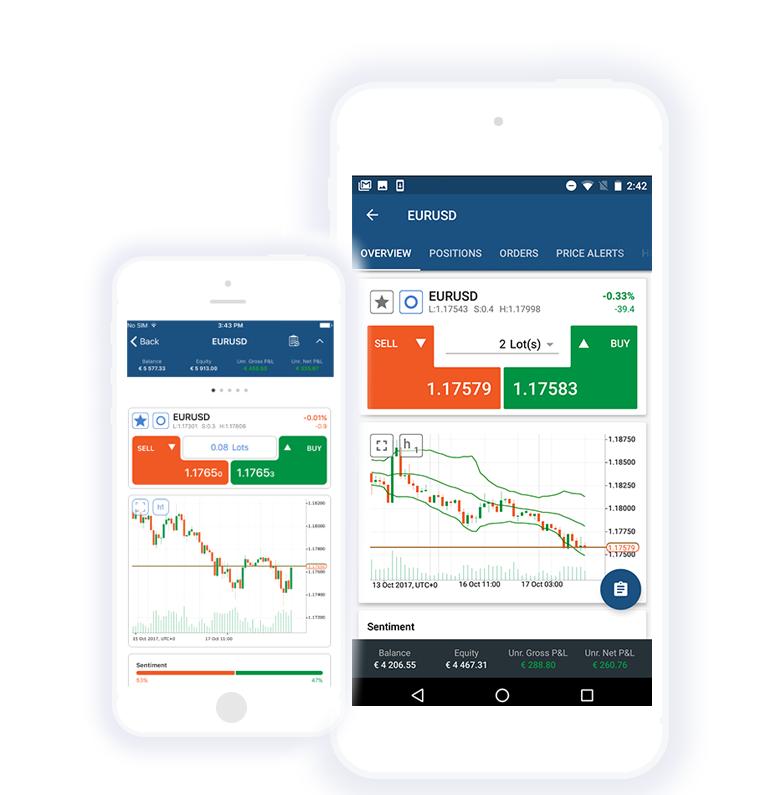 cTrader mobile trading app